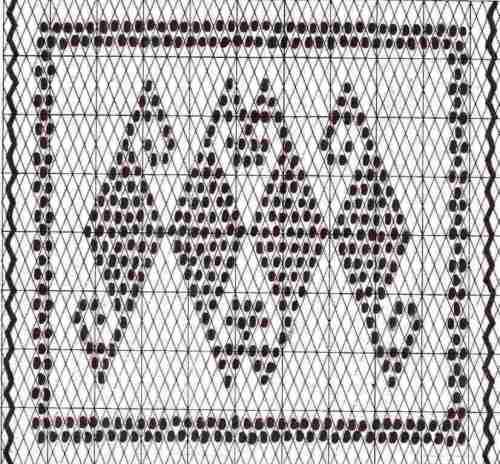 A South American motif pattern chart