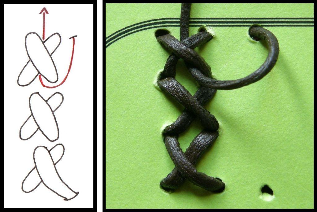 Cross Knit Loop Stitch : Tutorial-cross knit looping Backstrap Weaving