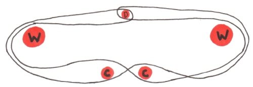 dovetail warp