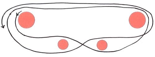 circular warping