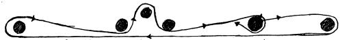 dovetail warp path 2