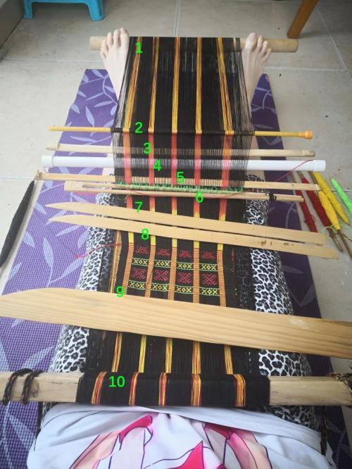 Backstrap Weaving My Weaving My Indigenous Teachers My